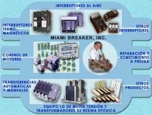 Miamibreaker.com.jpg
